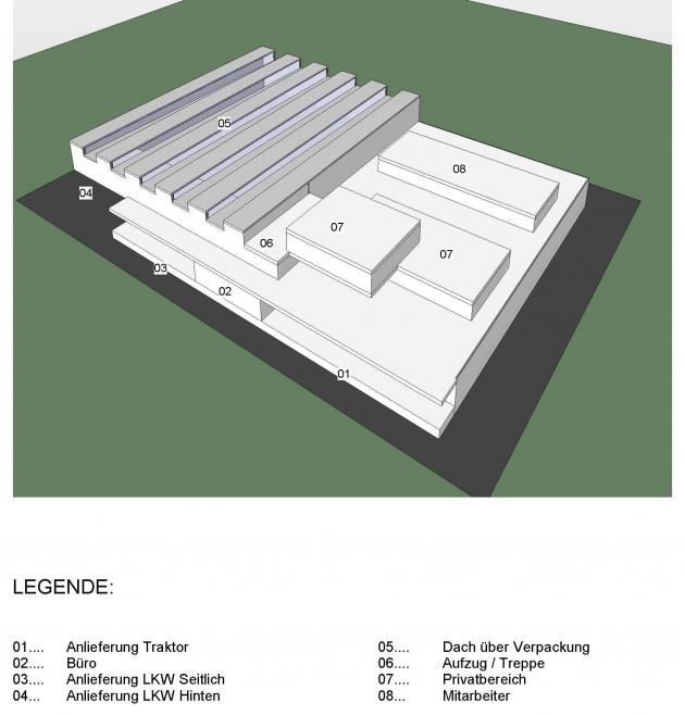 Verarbeitungs- und Lagergebäude Fa. Plank